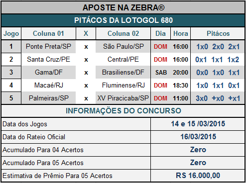 LOTOGOL 680 - PITÁCOS DA ZEBRA