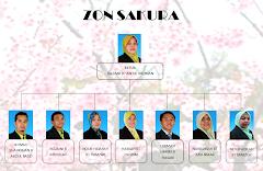ZON SAKURA