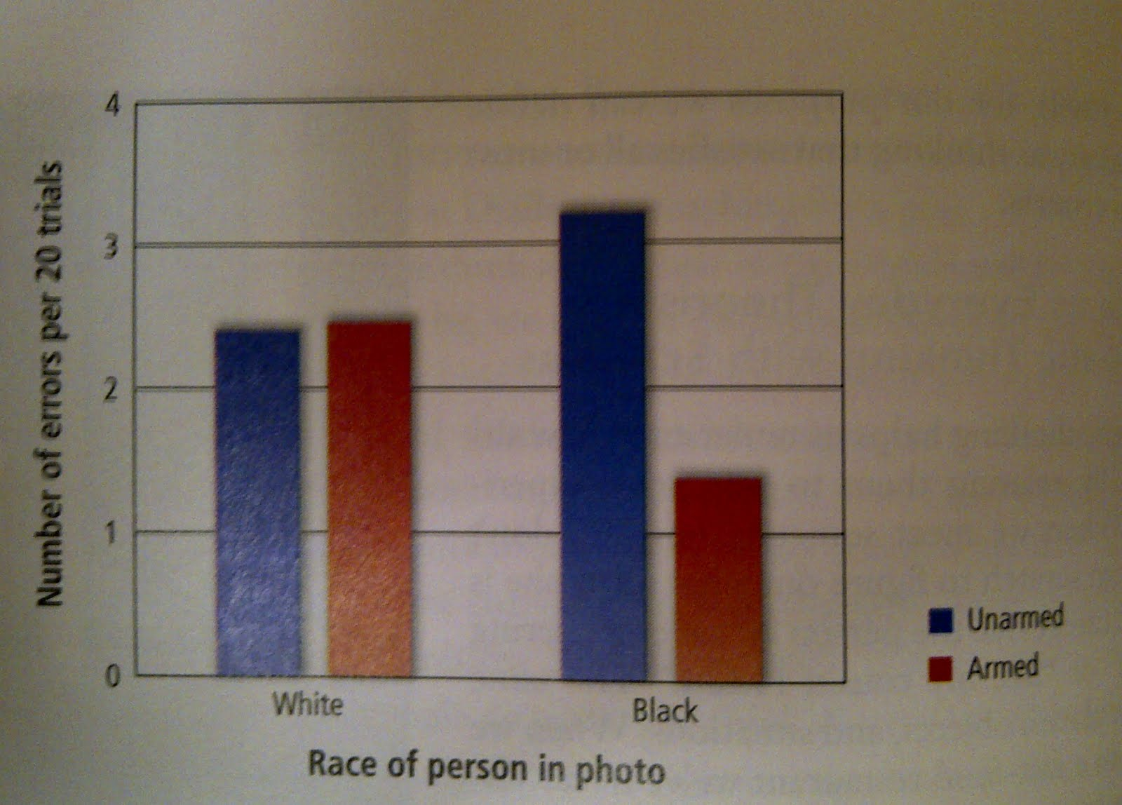a study of discrimination This series aim at disseminating the results of research done by visiting  research fellows at the institute of developing economies however, no part of  this.