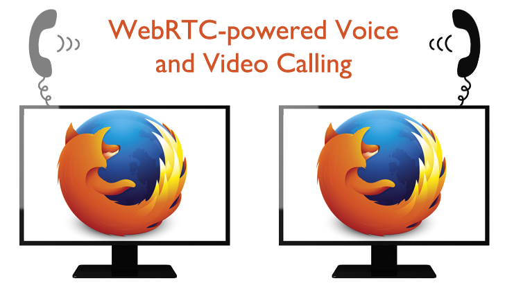 Mozilla to Provide WebRTC-based Free Firefox To Firefox Voice and Video Calling feature