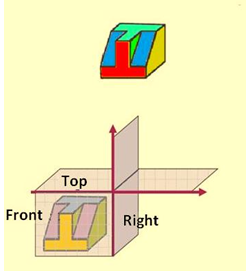 difference between first angle and third angle projection pdf
