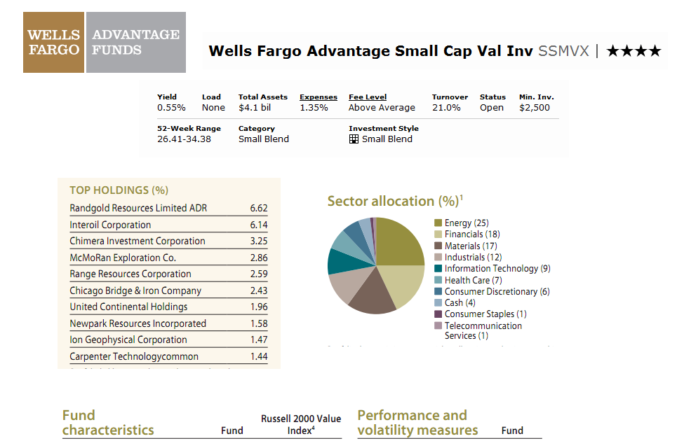 Wells Fargo Advantage Small Cap Value Investor Fund (SSMVX ...