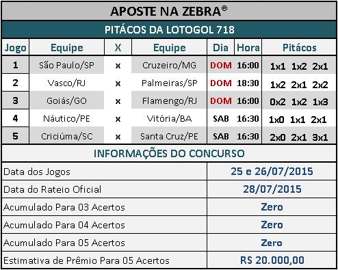 LOTOGOL 718 - PITÁCOS DA ZEBRA