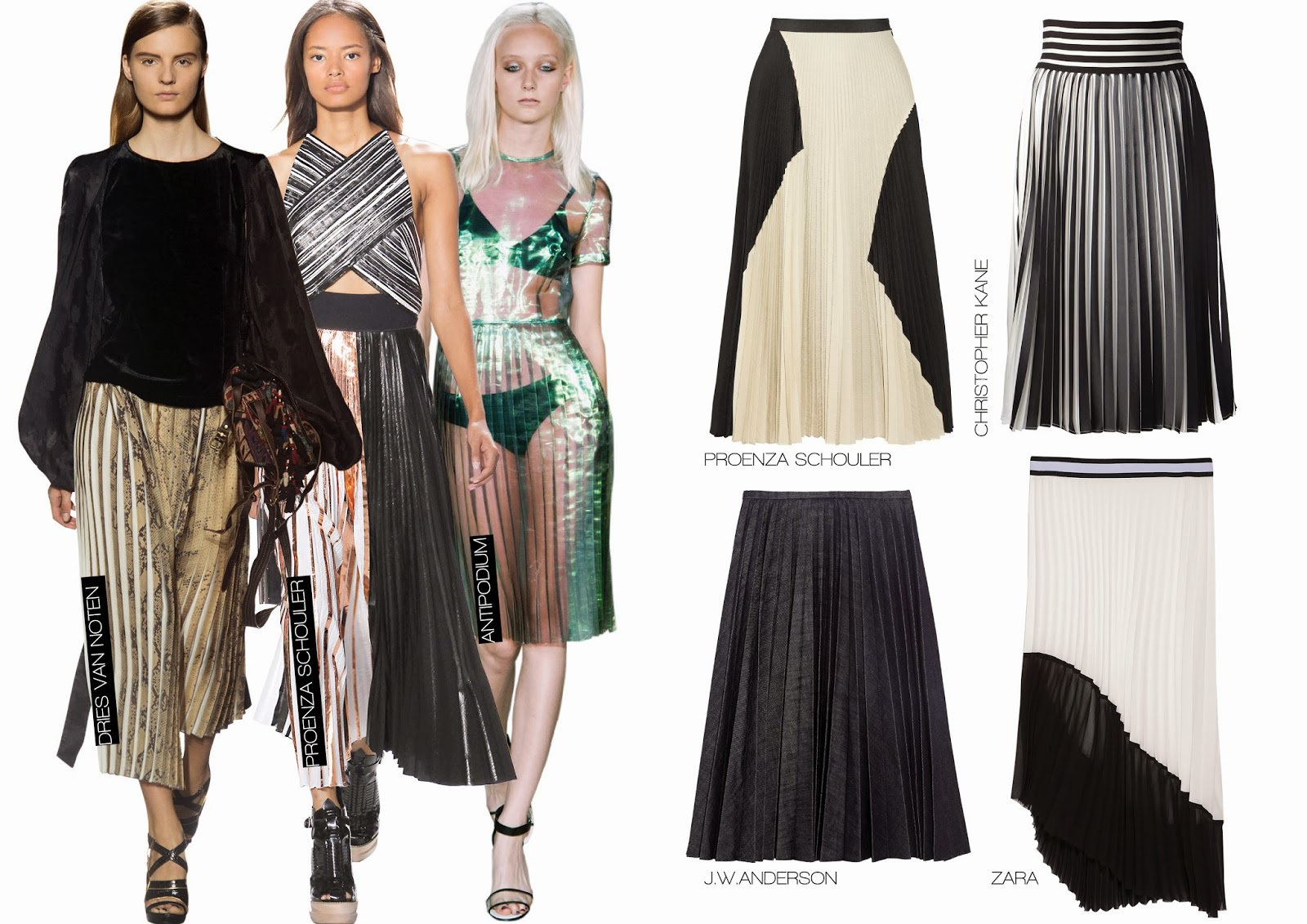 SPRING/SUMMER 2014 TREND - PLEATS