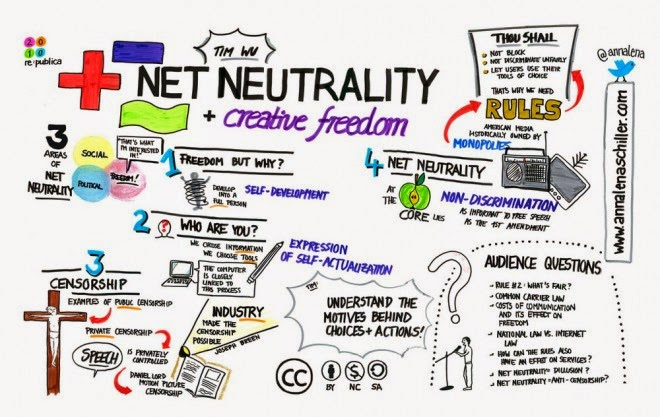 What if the Net Neutrality thing fucks up the Internet ?