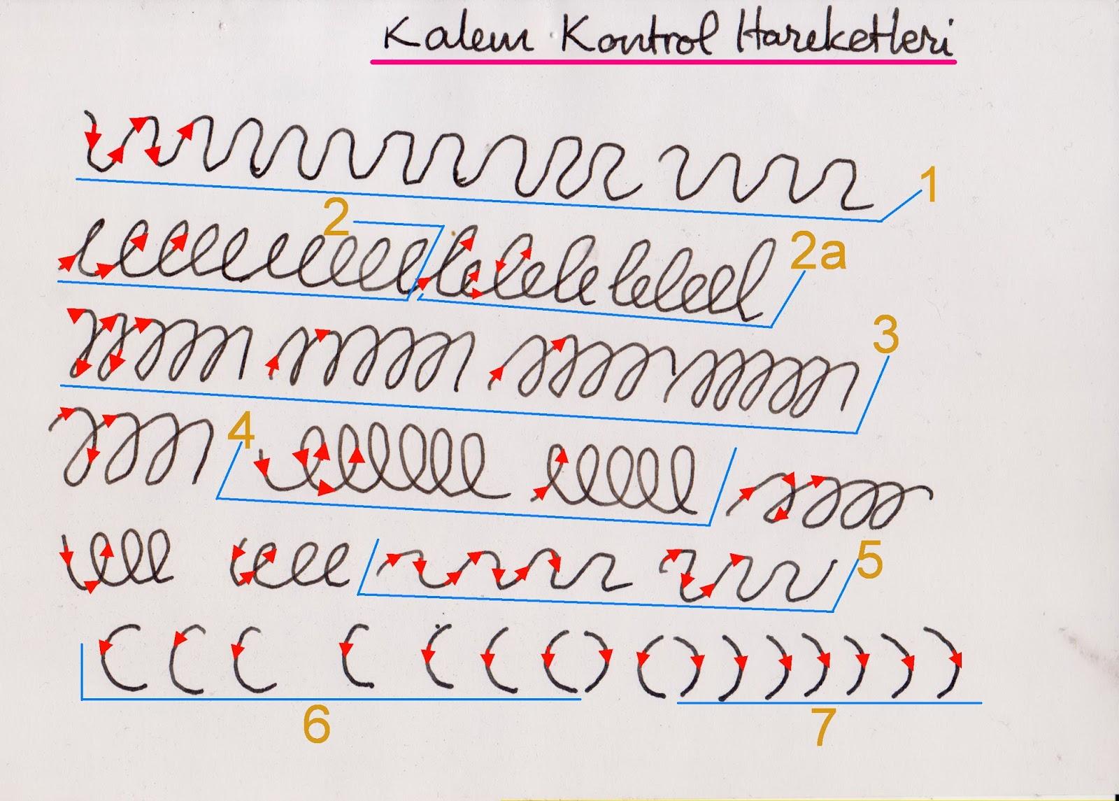 The Italic Way to Beautiful Handwriting Cursive and
