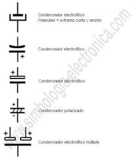 Símbolos de condensadores electrolíticos