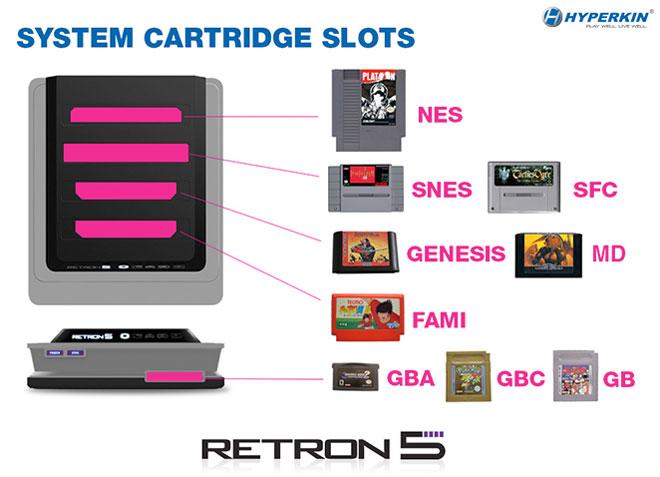Super Retro Trio, una consola que une NES, Mega Drive y Super Nintendo Retron%2B5%2B2