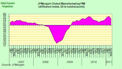 JP%2BMorgan%2BGlobal.png