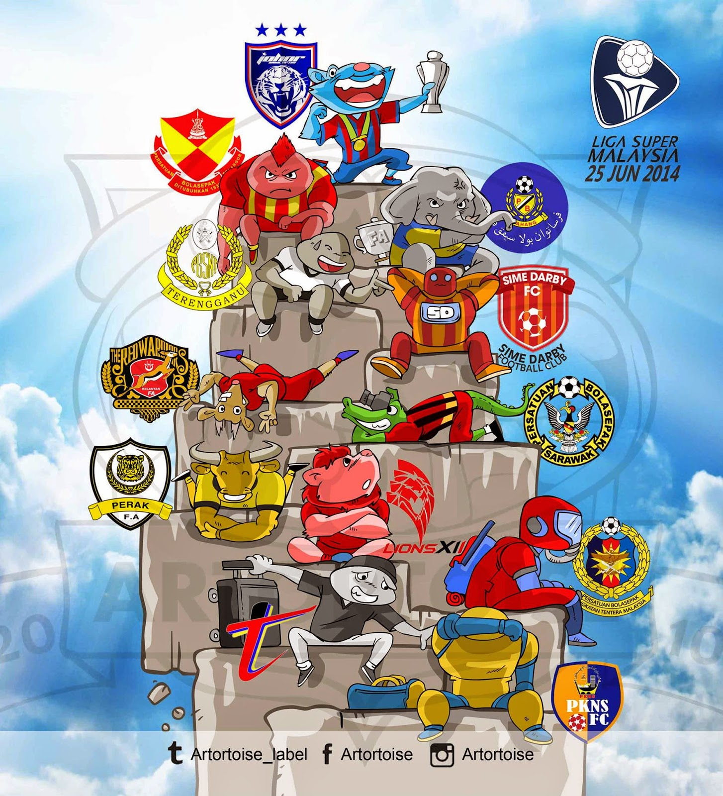 carta kedudukan liga super 2014