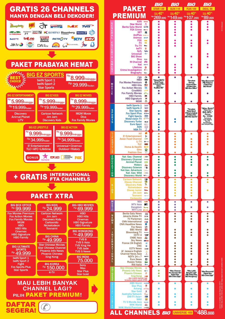 brosur lengkap harga matrix big tv