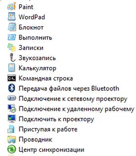 Перечень стандартных программ windows.