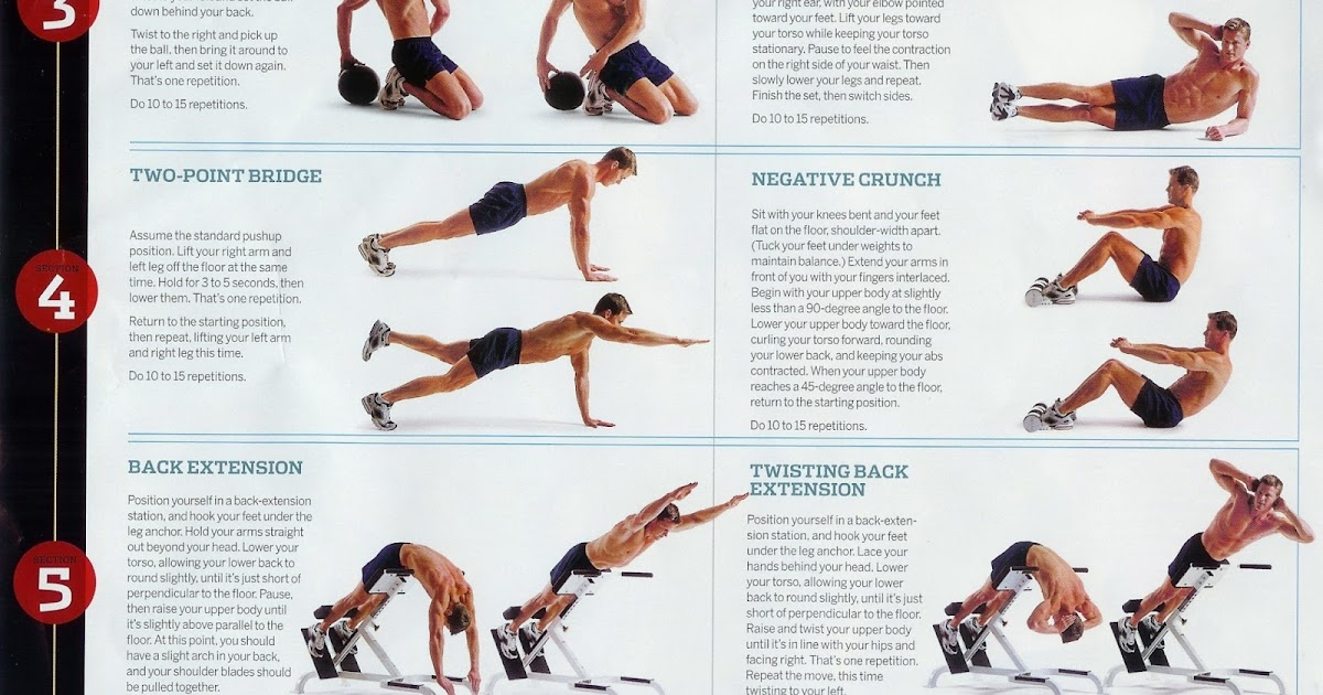 six pack: How to get a six-pack fast
