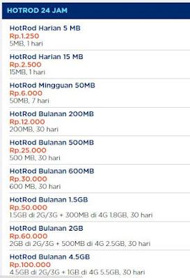 Paket Internet Hotrod 24 Jam