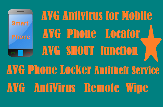 AVG Mobile Phone Antivirus-Free Download- Virus Malware Protection-Track Lost Mobile