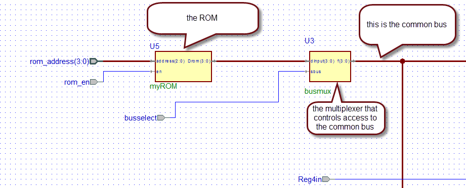 rom connected to system bus: VHDL tutorial