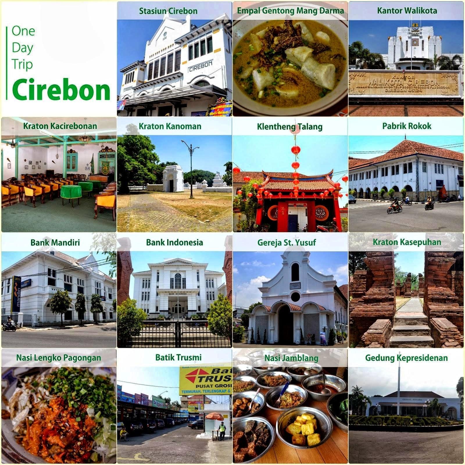 One Day Trip Cirebon