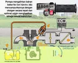 sistem-motor-injeksi-mesin