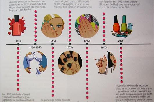 Historia del Nail Art2