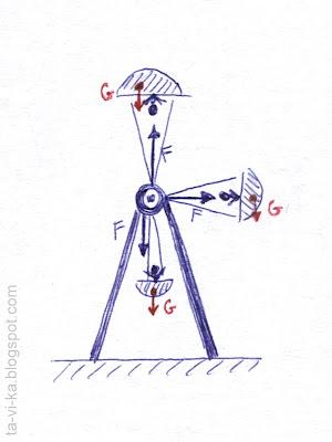тематическое занятие по физике