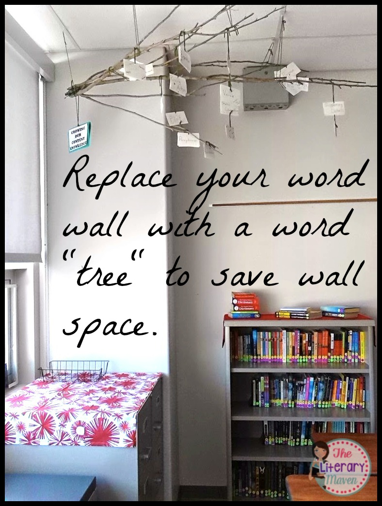 English Classroom Decor ~ A peek into my english language arts classroom the