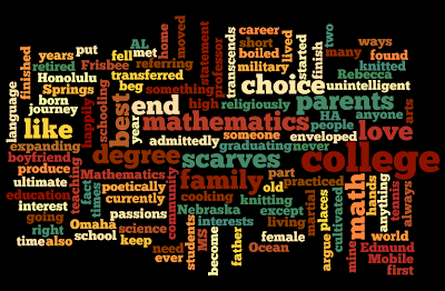 Project #2: Wordle