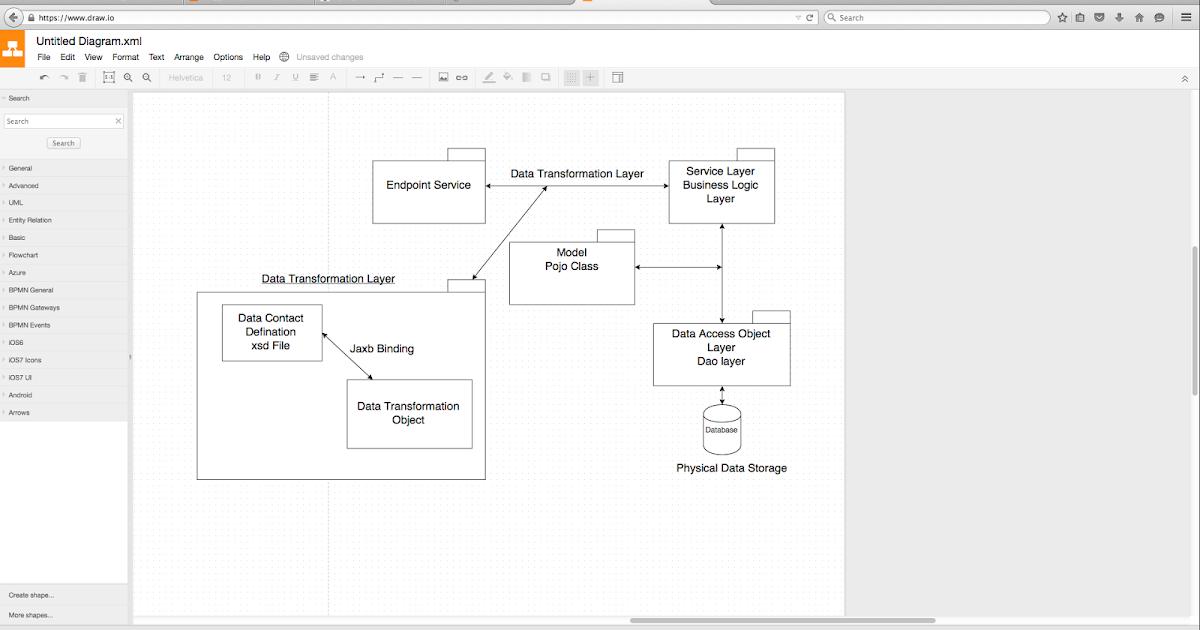Citputer: Apache CXF - Spring Integration using Netbeans