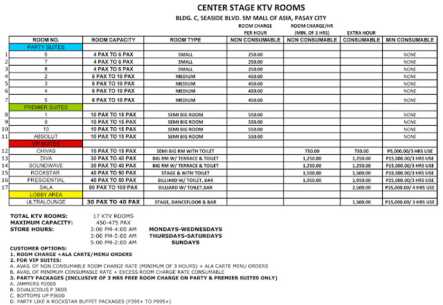 Center Stage Makati Room Rates