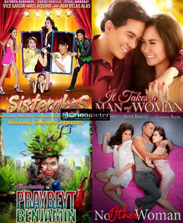 Top 10 highest grossing filipino movies of all time trendingnewsph - Mojo box office philippines ...