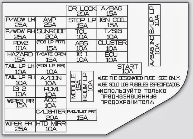 cars fuses 2013 kia soul fuses rh car fuse blogspot com Kia Rondo Fuse Box Diagram Kia Rondo Fuse Box Diagram