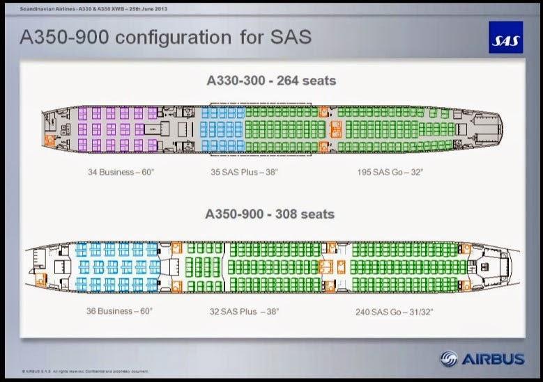 A350 Xwb News Scandinavian Carrier Sas Signs A Mou For 8