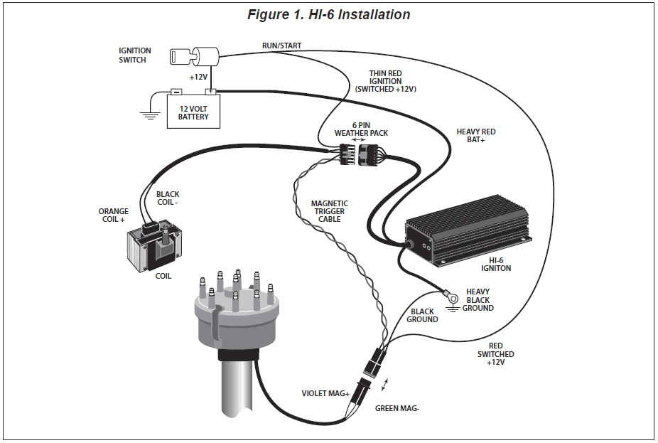 Crane+HI 6RC+Installation ford hei distributor wiring diagram ford ignition coil diagram crane ignition hi-6rc wiring diagram at highcare.asia