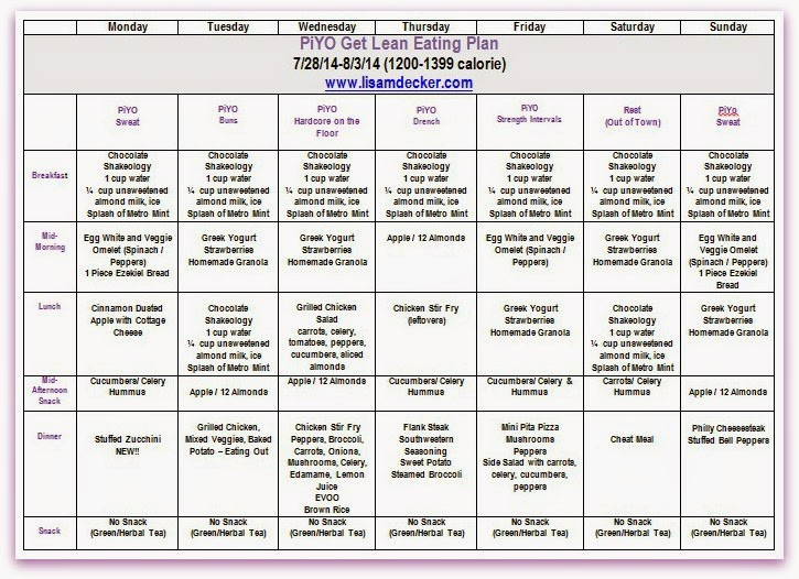 PIYO, PIYO meal plan, meal planning, clean eating