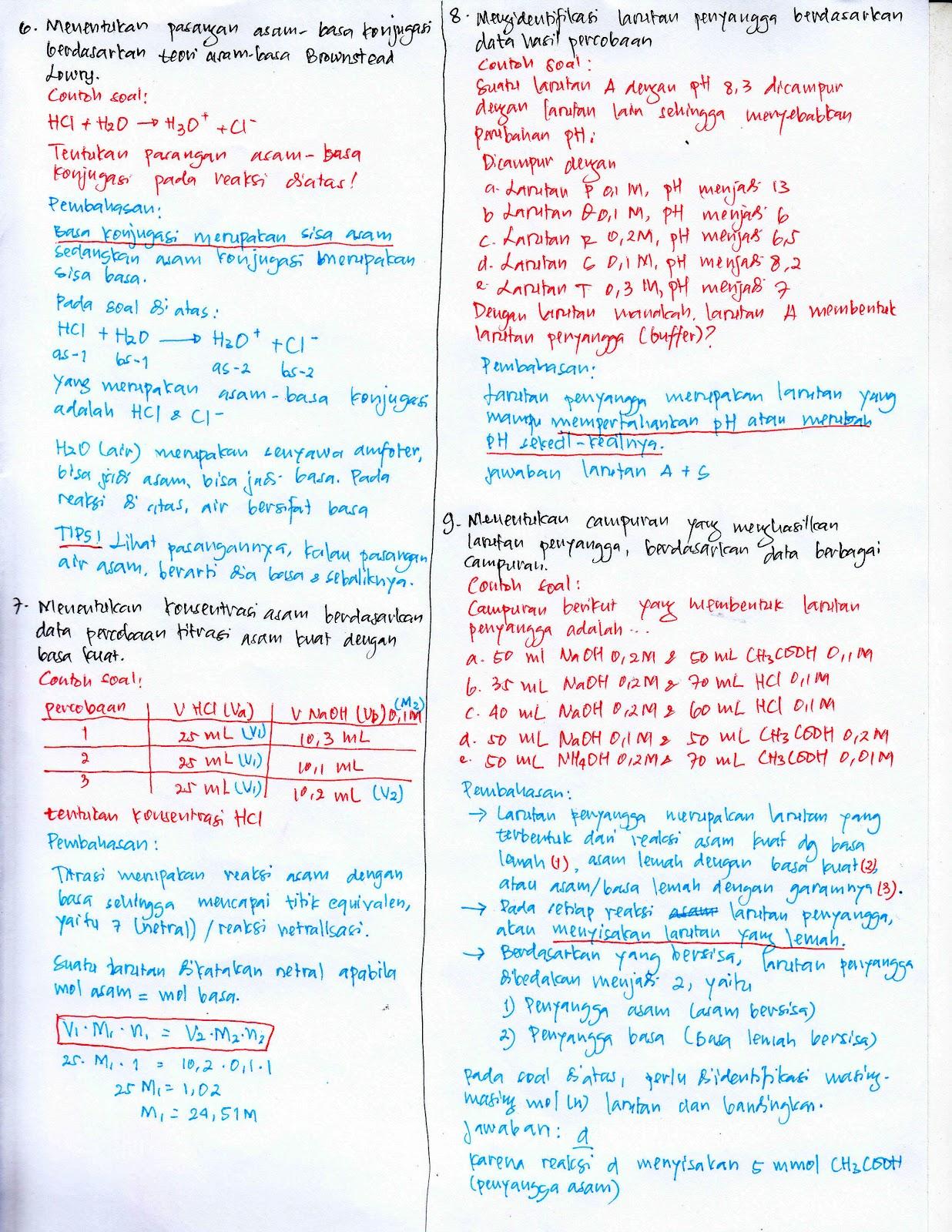 Program Semester Kimia Kelas X