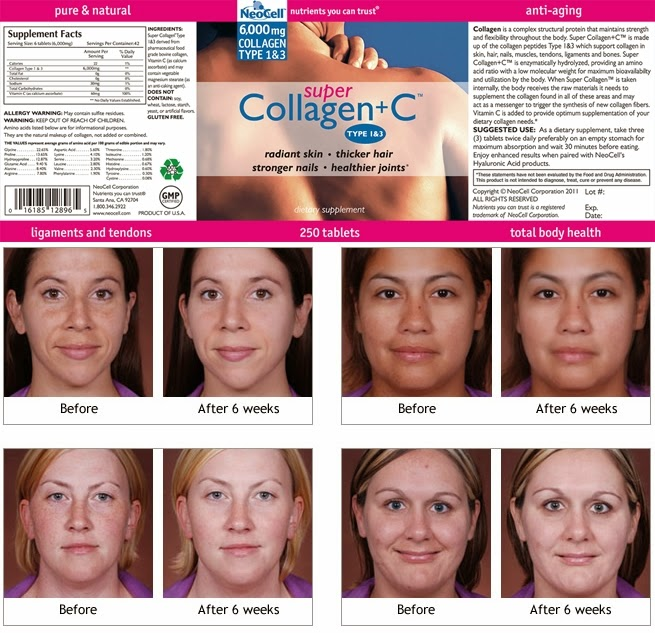 collagen supplement before after