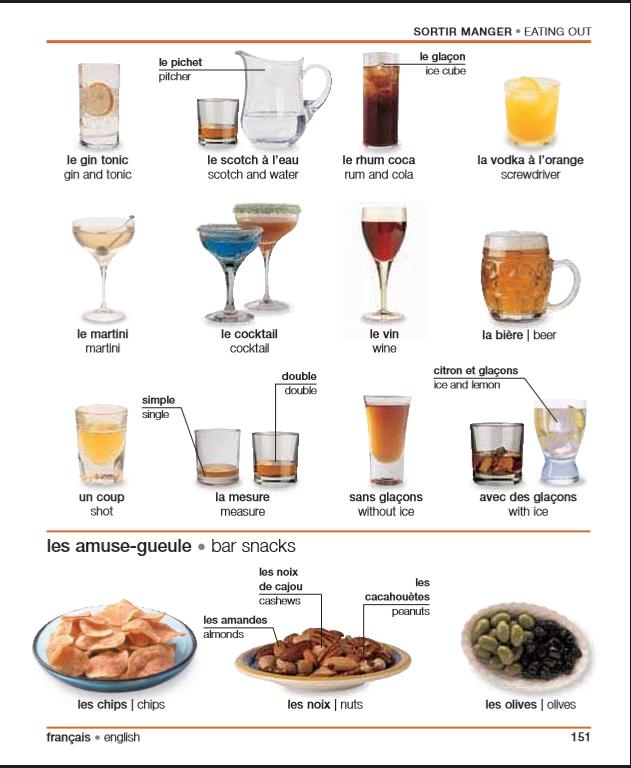 Franc s gastronom a uicui franc s 2 el cafe el for Lista de comida en frances