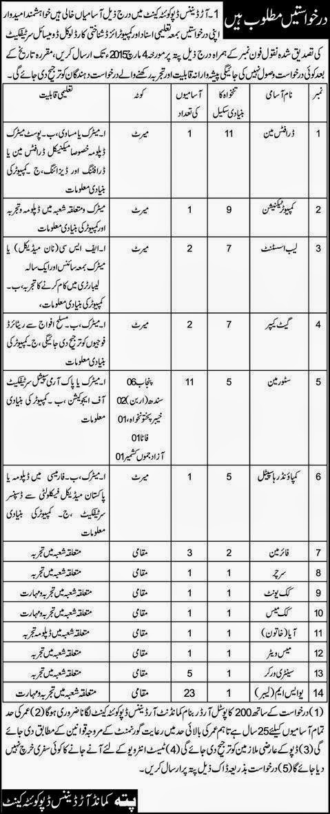 Govt Jobs in Quetta Balochistan Ordinance Depot