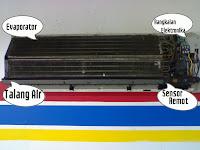Fungsi Komponen AC Split Pada Indoor Unit