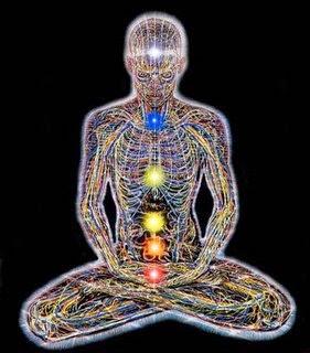 panduan meditasi