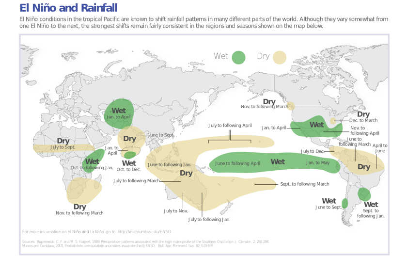New Forecasting Method Predicts 75% Chance of El Nino in 2014 ...