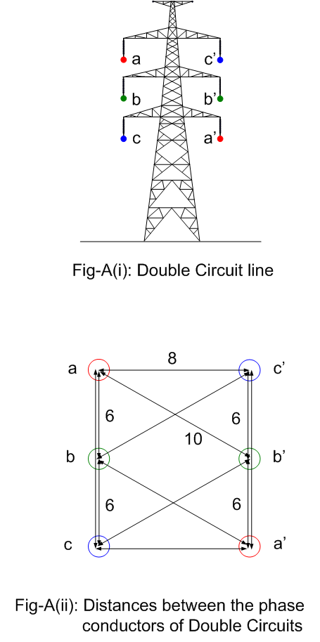 Single Phase Line : Calculate inductance single phase line images