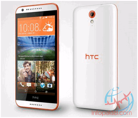 Mid Range HTC Desire 620 Launch