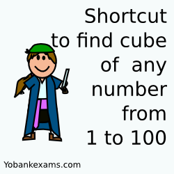 how to find cube root of any number