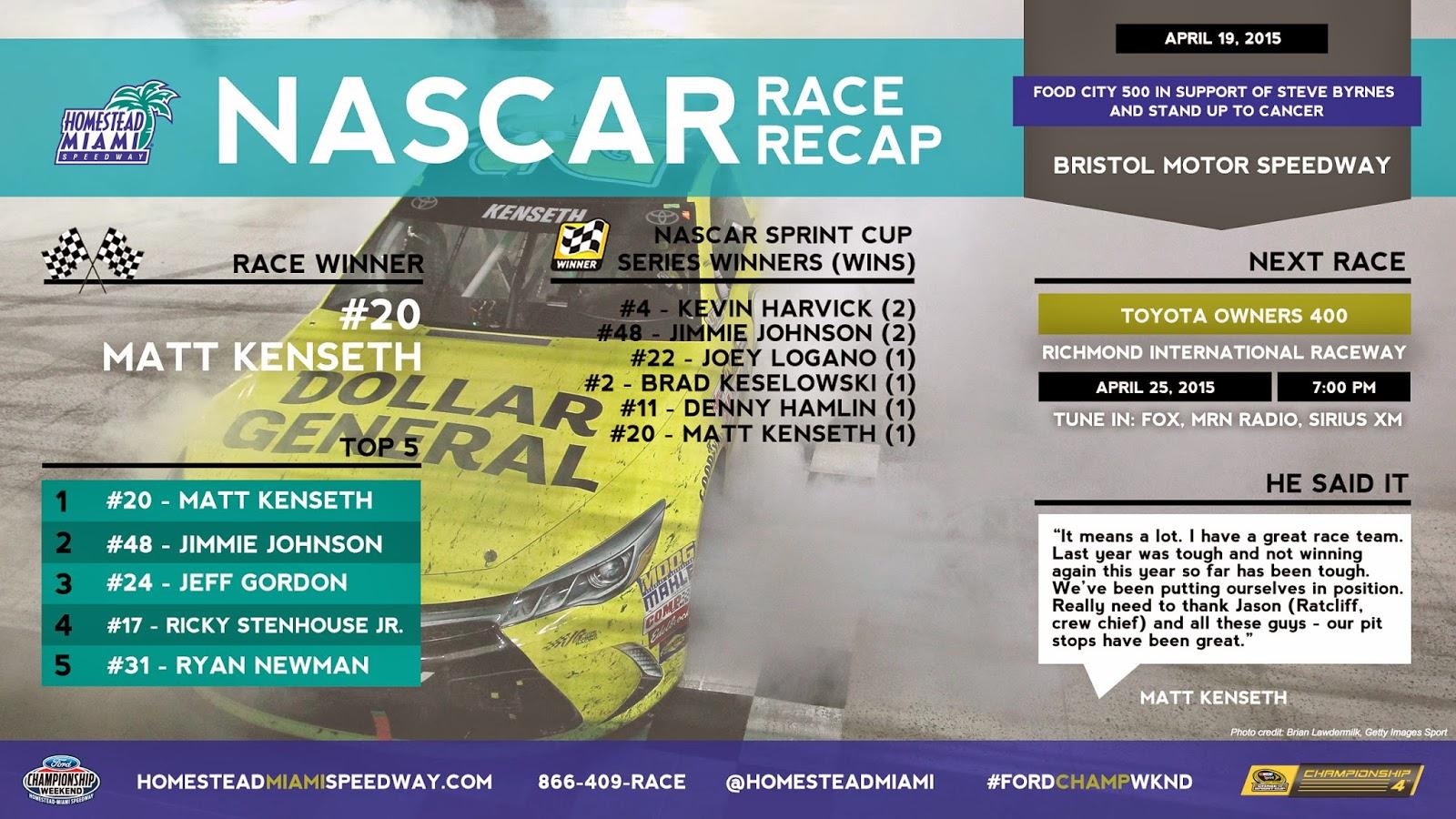 Last Lap Race Recap Bristol Motor Speedway