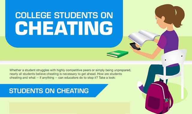 Essay about cheating in school