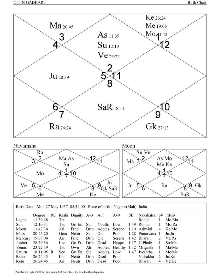 Astrological predictions october 2012 nvjuhfo Image collections
