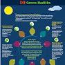 10 Hadis Mengenai Alam Sekitar [Infografik]