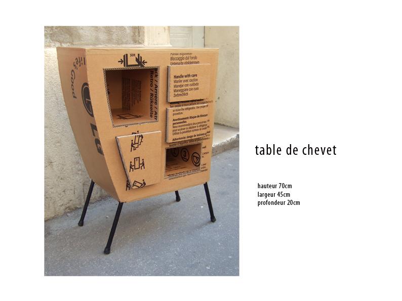 missjulia tables tables basses. Black Bedroom Furniture Sets. Home Design Ideas