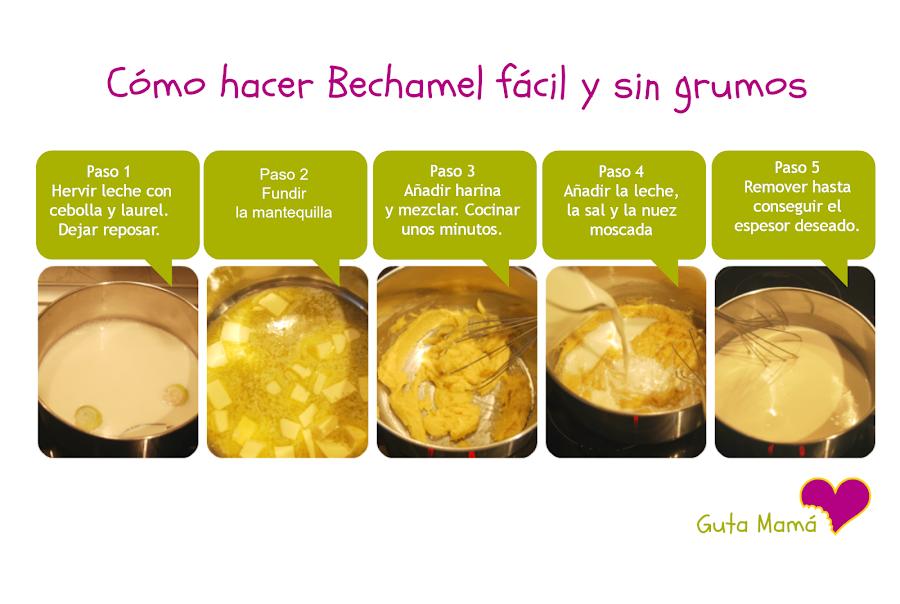 Salsas basicas de cocina cocina - Como se hace la salsa pesto para pasta ...