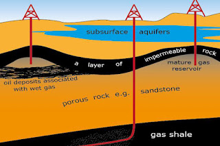 how fracking works